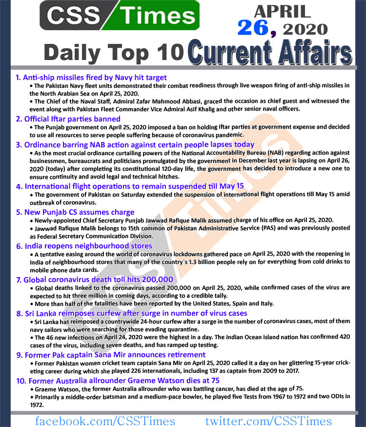 Daily Top-10 Current Affairs MCQs/News (April 26, 2020) for CSS, PMS