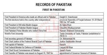 First in Pakistan | Pakistan General Knowledge Series