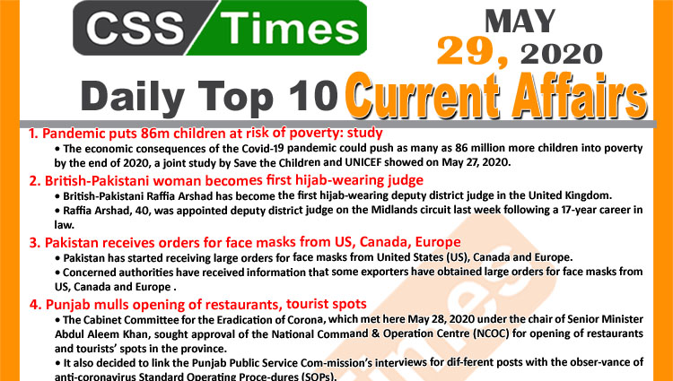 Daily Top-10 Current Affairs MCQs/News (May 29, 2020) for CSS, PMS