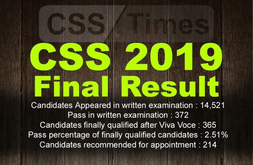 CSS 2019 Final REsult