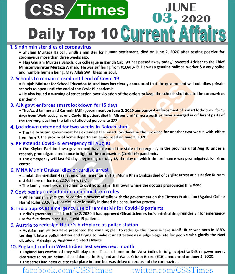 Daily Top-10 Current Affairs MCQs/News (June 03, 2020) for CSS, PMS