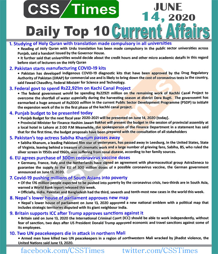 Daily Top-10 Current Affairs MCQs / News (June 14, 2020) for CSS, PMS