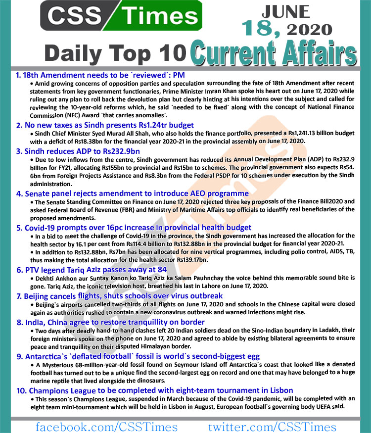 Daily Top-10 Current Affairs MCQs / News (June 18, 2020) for CSS, PMS