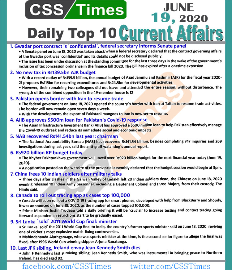 Daily Top-10 Current Affairs MCQs / News (June 19, 2020) for CSS, PMS