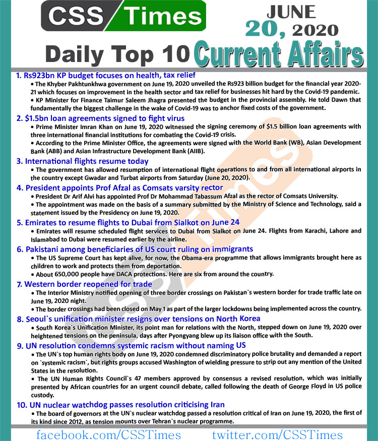 """Check our daily updated 's Complete Day by Day Current Affairs Notes May 2020: <ul class=""""lcp_catlist"""" id=""""lcp_instance_0""""><li><a href=""""https://www.csstimes.pk/dawn-news-vocabulary-1-aug-2021/"""" title=""""Daily DAWN News Vocabulary with Urdu Meaning (01 August 2021)"""">Daily DAWN News Vocabulary with Urdu Meaning (01 August 2021)</a></li><li><a href=""""https://www.csstimes.pk/current-affairs-mcqs-aug-1-2021/"""" title=""""Daily Top-10 Current Affairs MCQs / News (August 01, 2021) for CSS, PMS"""">Daily Top-10 Current Affairs MCQs / News (August 01, 2021) for CSS, PMS</a></li><li><a href=""""https://www.csstimes.pk/dawn-news-vocabulary-31-july-2021/"""" title=""""Daily DAWN News Vocabulary with Urdu Meaning (31 July 2021)"""">Daily DAWN News Vocabulary with Urdu Meaning (31 July 2021)</a></li><li><a href=""""https://www.csstimes.pk/dawn-news-vocabulary-30-july-2021/"""" title=""""Daily DAWN News Vocabulary with Urdu Meaning (30 July 2021)"""">Daily DAWN News Vocabulary with Urdu Meaning (30 July 2021)</a></li><li><a href=""""https://www.csstimes.pk/current-affairs-mcqs-july-31-2021/"""" title=""""Daily Top-10 Current Affairs MCQs / News (July 31, 2021) for CSS, PMS"""">Daily Top-10 Current Affairs MCQs / News (July 31, 2021) for CSS, PMS</a></li><li><a href=""""https://www.csstimes.pk/dawn-news-vocabulary-29-july-2021/"""" title=""""Daily DAWN News Vocabulary with Urdu Meaning (29 July 2021)"""">Daily DAWN News Vocabulary with Urdu Meaning (29 July 2021)</a></li><li><a href=""""https://www.csstimes.pk/dawn-news-vocabulary-28-july-2021/"""" title=""""Daily DAWN News Vocabulary with Urdu Meaning (28 July 2021)"""">Daily DAWN News Vocabulary with Urdu Meaning (28 July 2021)</a></li><li><a href=""""https://www.csstimes.pk/modern-wars-not-holy-wars-complete-essay/"""" title=""""Are Modern Wars Not Holy Wars? (Complete Essay)"""">Are Modern Wars Not Holy Wars? (Complete Essay)</a></li><li><a href=""""https://www.csstimes.pk/dawn-news-vocabulary-27-july-2021/"""" title=""""Daily DAWN News Vocabulary with Urdu Meaning (27 July 2021)"""">Daily DAWN News Vocabulary with Urdu """