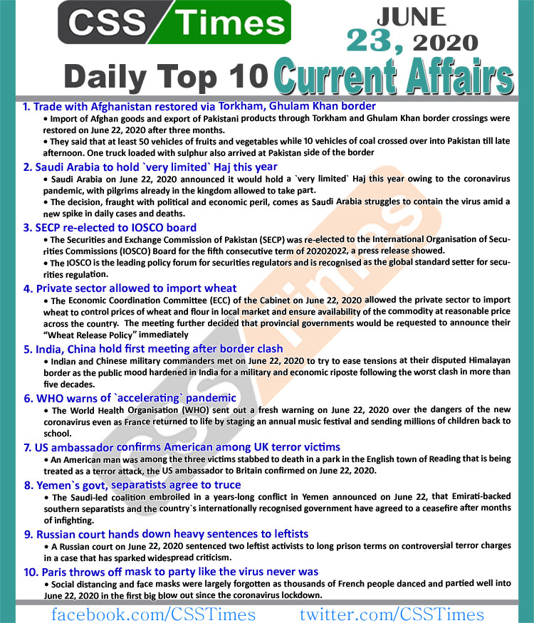 Daily Top-10 Current Affairs MCQs News (June 23, 2020) for CSS, PMS