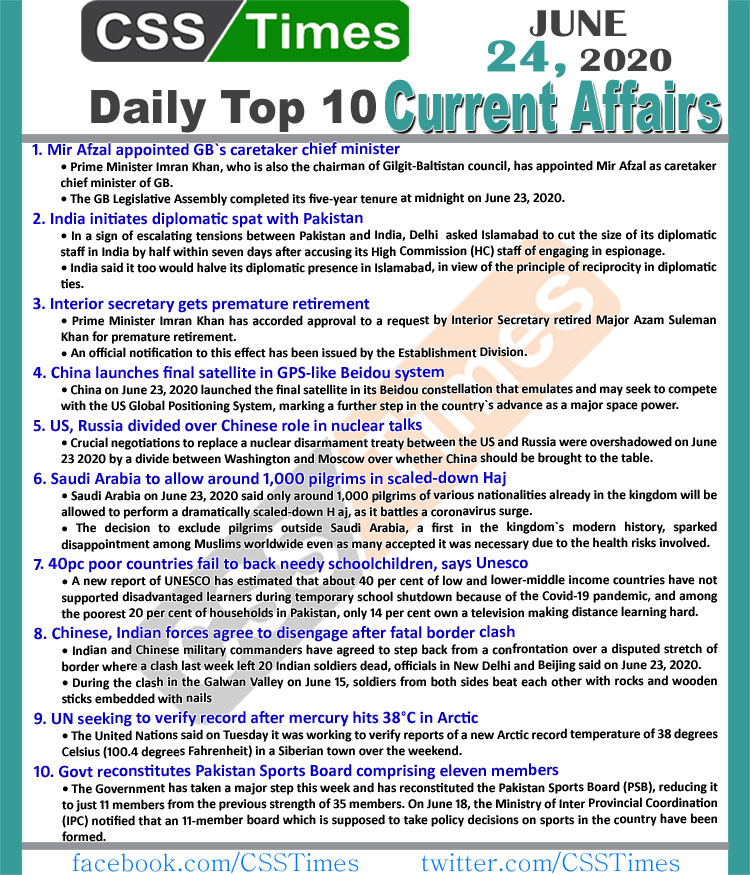 Daily Top-10 Current Affairs MCQs / News (June 24, 2020) for CSS, PMS