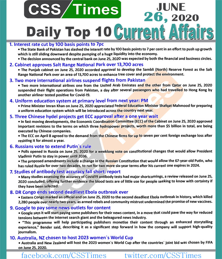 Daily Top-10 Current Affairs MCQs News (June 26, 2020) for CSS, PMS