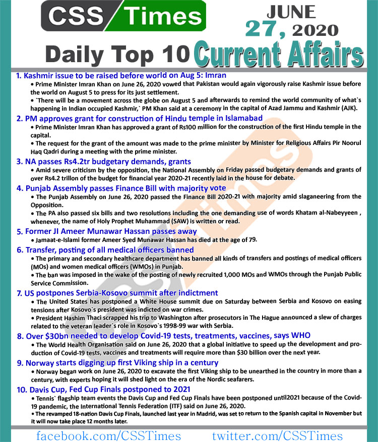 Daily Top-10 Current Affairs MCQs News (June 27, 2020) for CSS, PMS