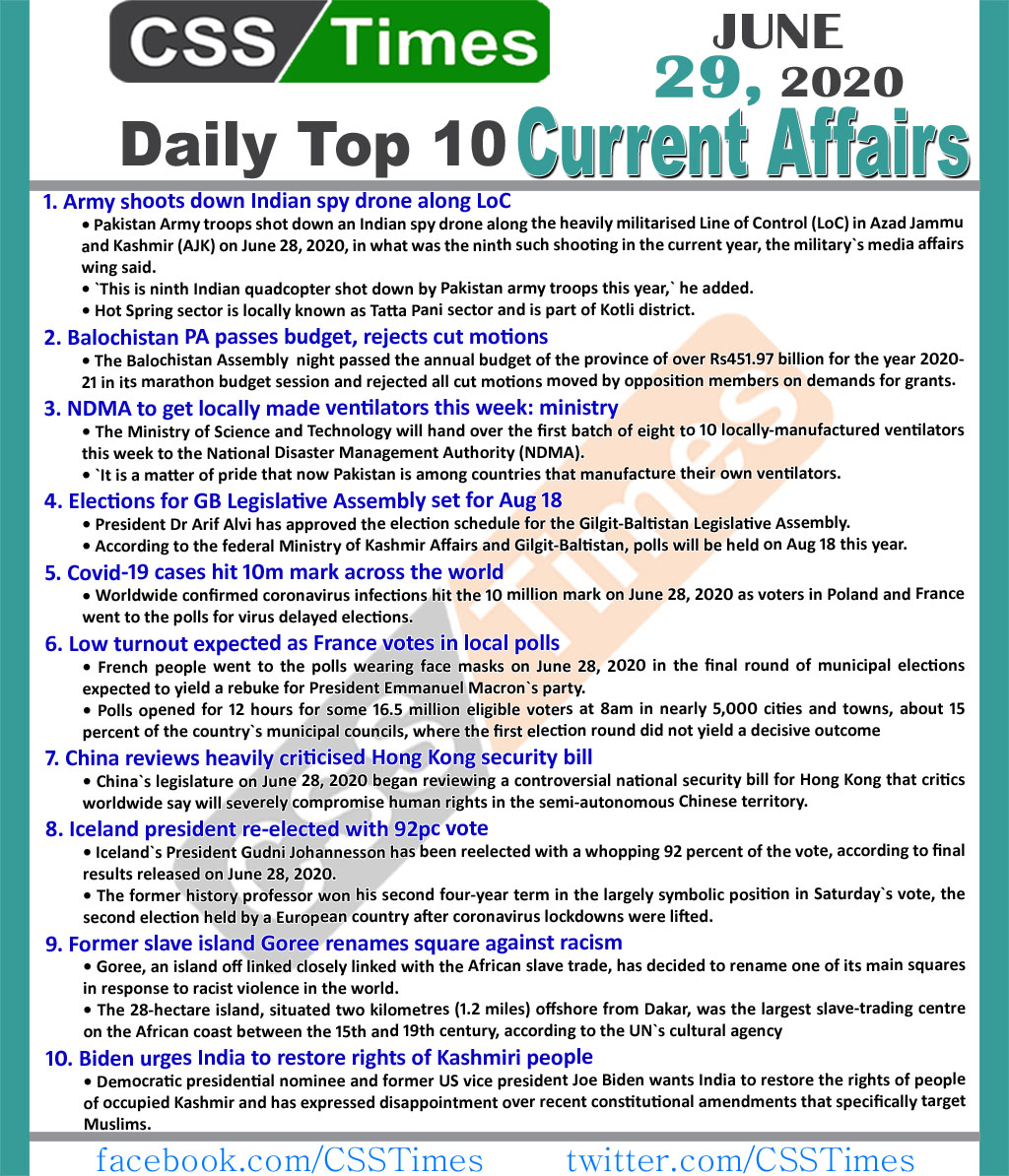 Daily Top-10 Current Affairs MCQs / News (June 29, 2020) for CSS, PMS