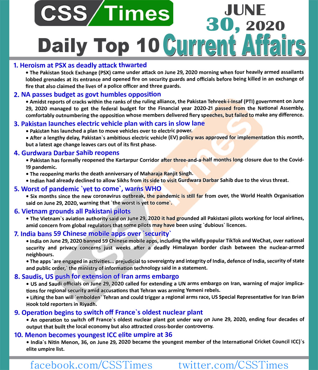 Daily Top-10 Current Affairs MCQs / News (June 30, 2020) for CSS, PMS