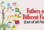 Fathers of the Different Fields World General Knowledge