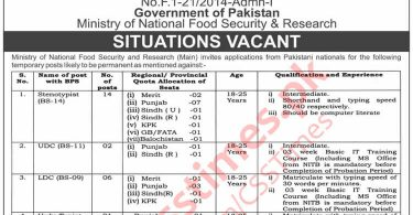 Situations Vacant in Ministry of National Food Security & Research (Govt of Pakistan)