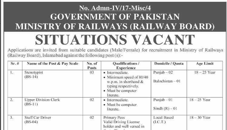 Situations Vacant in Ministry of Railways Government of Pakistan