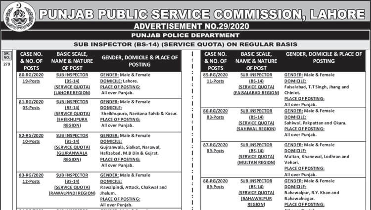 PPSC Announced 430+ New Sub Inspector Jobs in Punjab Police
