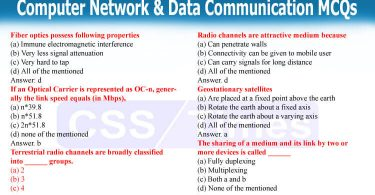 Computer Network MCQs & Data Communication MCQs