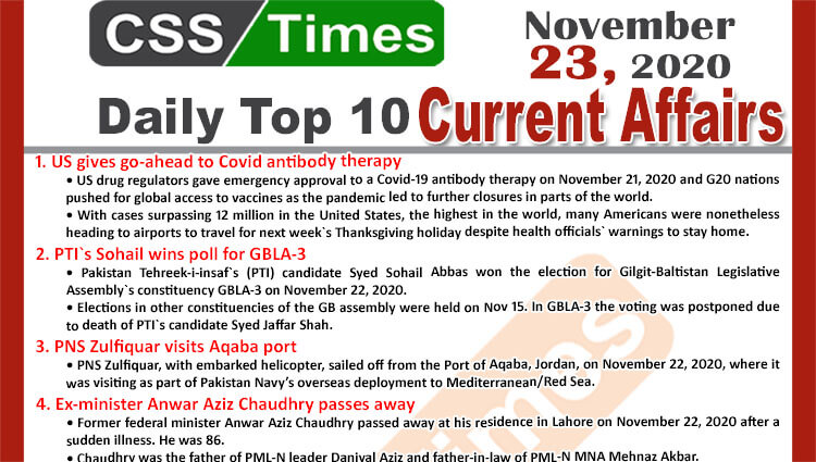 Daily Top-10 Current Affairs MCQs / News (November 22, 2020) for CSS, PMS