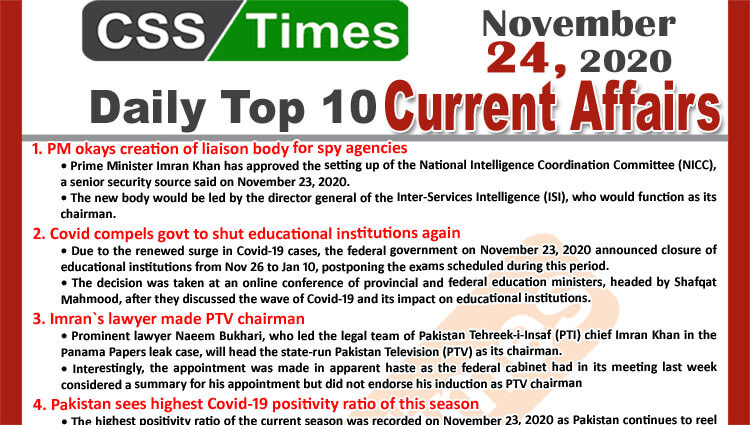 Daily Top-10 Current Affairs MCQs / News (November 24, 2020) for CSS, PMS