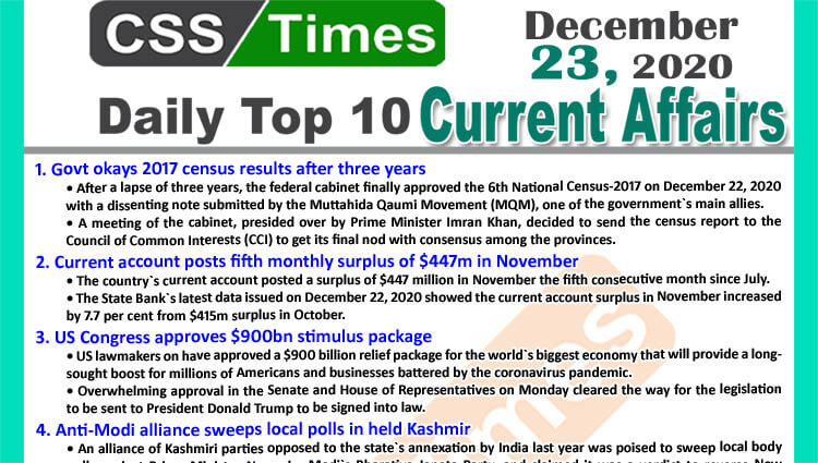 Daily Top-10 Current Affairs MCQs / News (December 23, 2020) for CSS, PMS