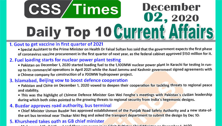 Daily Top-10 Current Affairs MCQs / News (December 02, 2020) for CSS, PMS