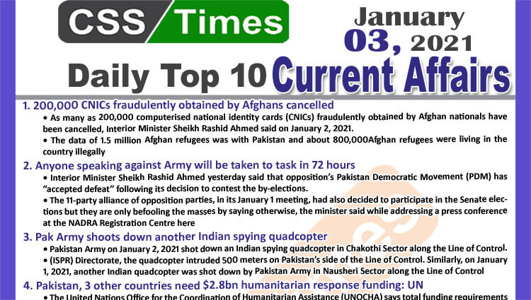 Daily Top-10 Current Affairs MCQs / News (January 03, 2021) for CSS, PMS