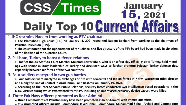 Daily Top-10 Current Affairs MCQs / News (January 15, 2021) for CSS, PMS