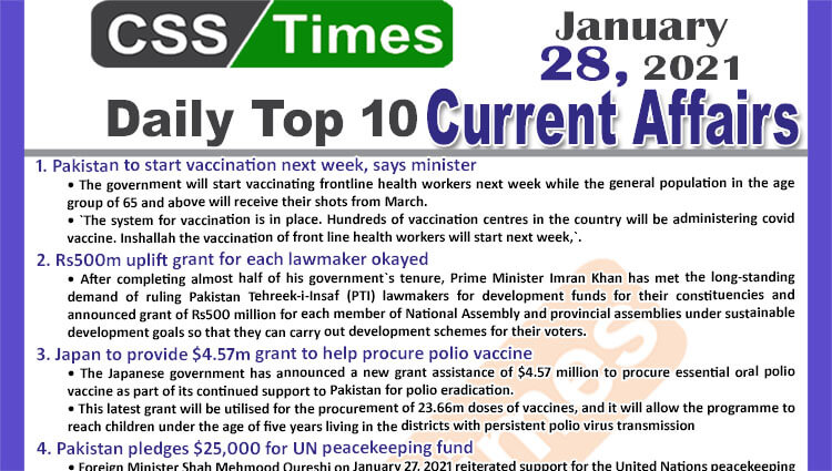 Daily Top-10 Current Affairs MCQs / News (January 28, 2021) for CSS, PMS