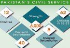 Drastic Civil Service Reforms Unveiled