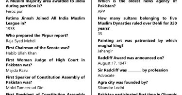 A Muslim majority area awarded to India during partition is copy