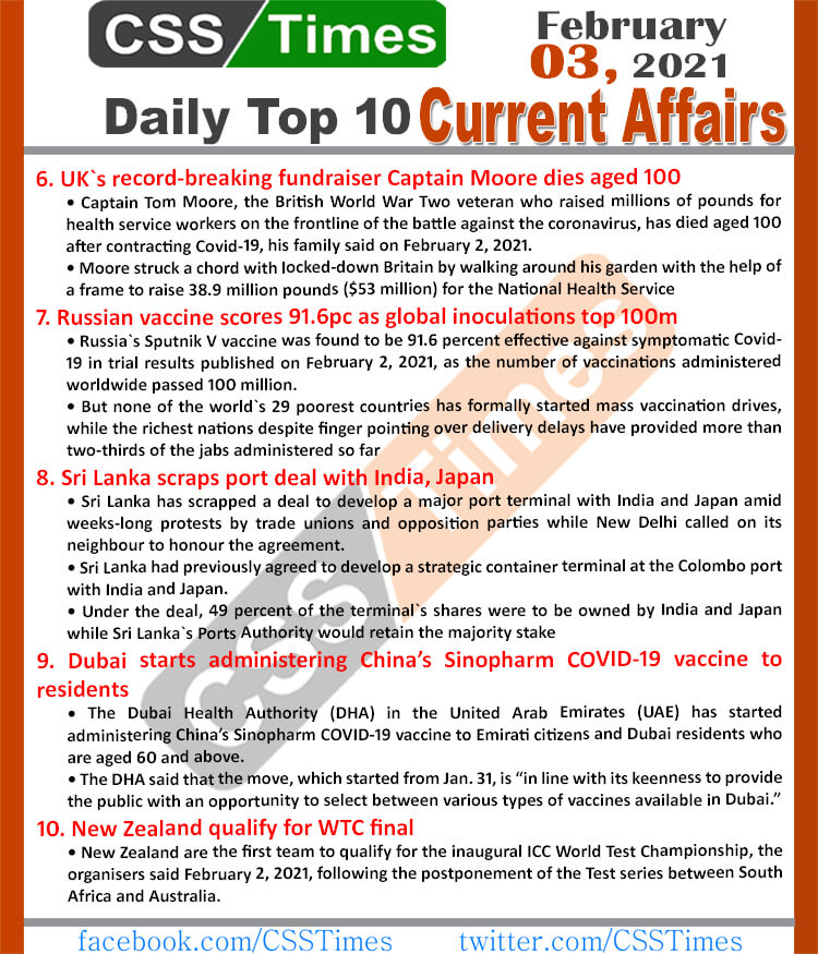 CSS Current Affairs, Day by Day Current Affairs, FPSC MCQs, MCQs for CSS, MCQs for PCS