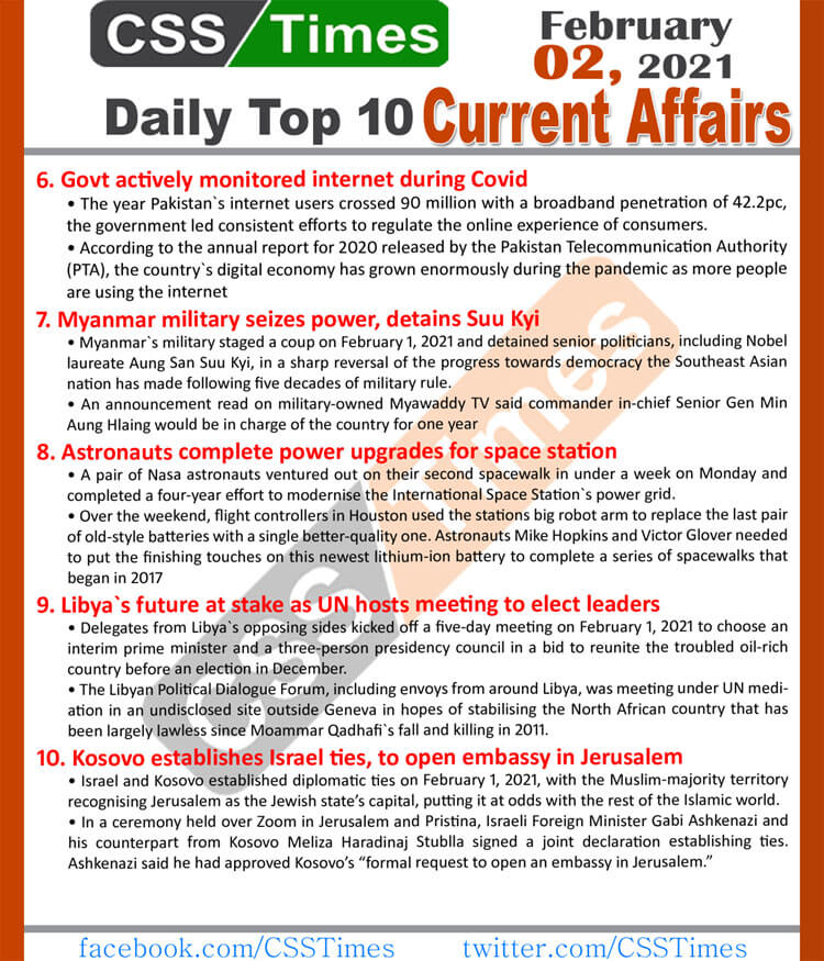 Daily Top-10 Current Affairs MCQs / News (February 02, 2021) for CSS, PMS