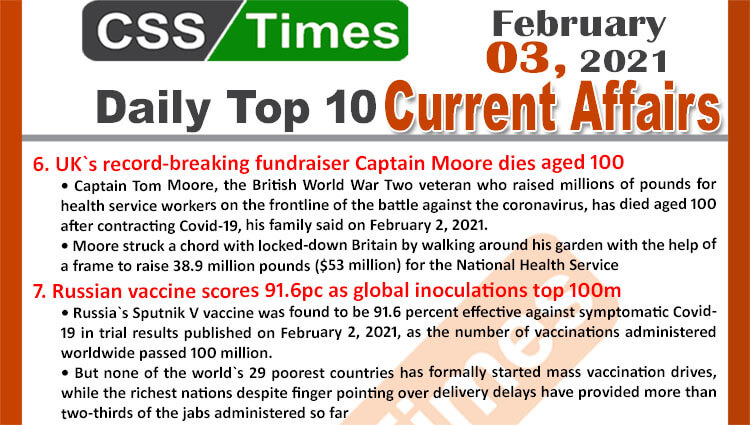 Daily Top-10 Current Affairs MCQs / News (February 03, 2021) for CSS, PMS