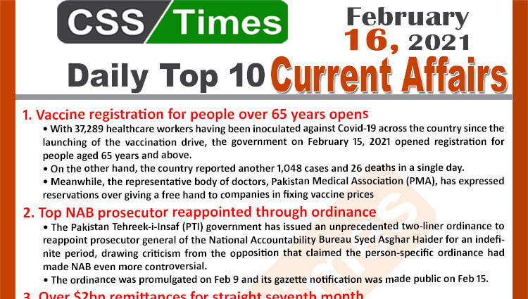 Daily Top-10 Current Affairs MCQs / News (February 16, 2021) for CSS, PMS
