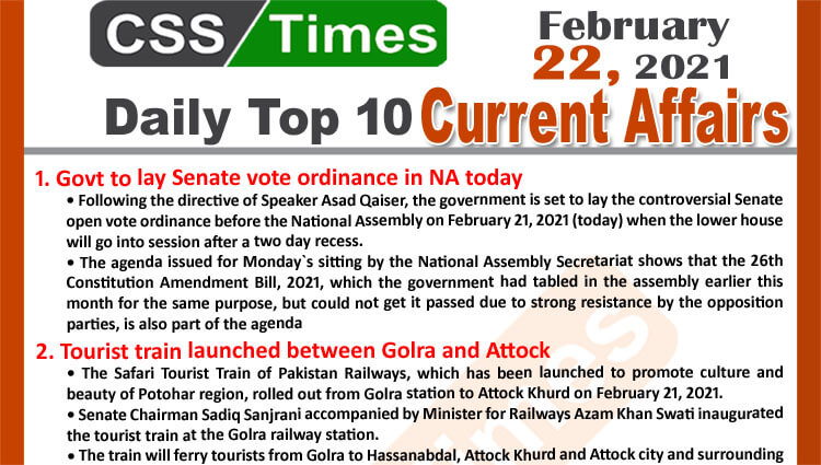 Daily Top-10 Current Affairs MCQs / News (February 22, 2021) for CSS, PMS
