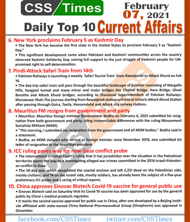 Daily Top-10 Current Affairs MCQs / News (News Summary 6 to 10)
