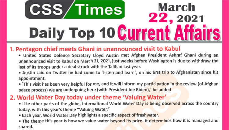 Daily Top-10 Current Affairs MCQs / News (March 22, 2021) for CSS, PMS