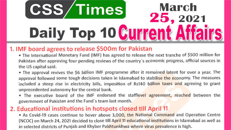 Daily Top-10 Current Affairs MCQs / News (March 25, 2021) for CSS, PMS