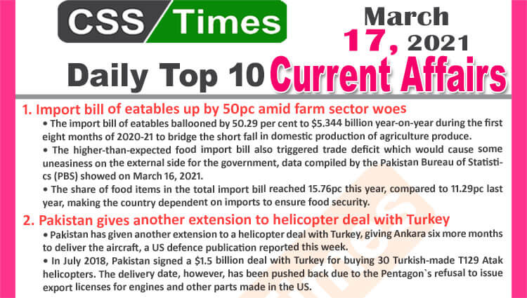 Daily Top-10 Current Affairs MCQs / News (March 17, 2021) for CSS, PMS