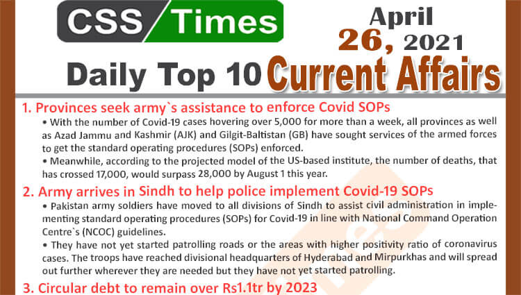 Daily Top-10 Current Affairs MCQs / News (April 26, 2021) for CSS, PMS