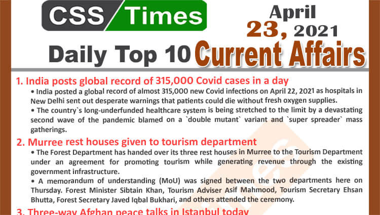 Daily Top-10 Current Affairs MCQs / News (April 23, 2021) for CSS, PMS