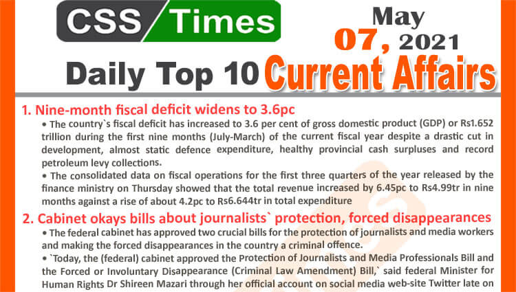 Daily Top-10 Current Affairs MCQs / News (May 06, 2021) for CSS, PMS