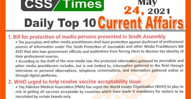 Daily Top-10 Current Affairs MCQs / News (May 24, 2021) for CSS, PMS