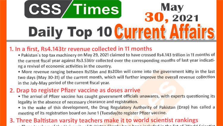 Daily Top-10 Current Affairs MCQs / News (May 30, 2021) for CSS, PMS