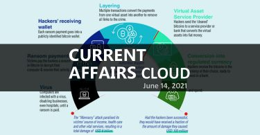Current Affairs Cloud for CSS /PMS Exams (June 14, 2021)