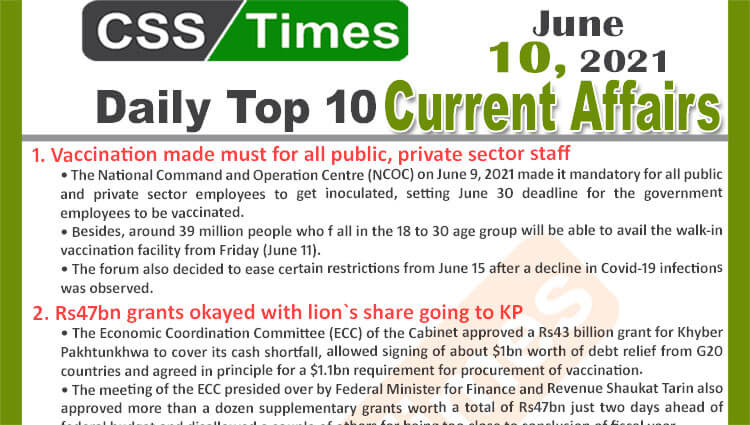 Daily Top-10 Current Affairs MCQs / News (June 10, 2021) for CSS, PMS