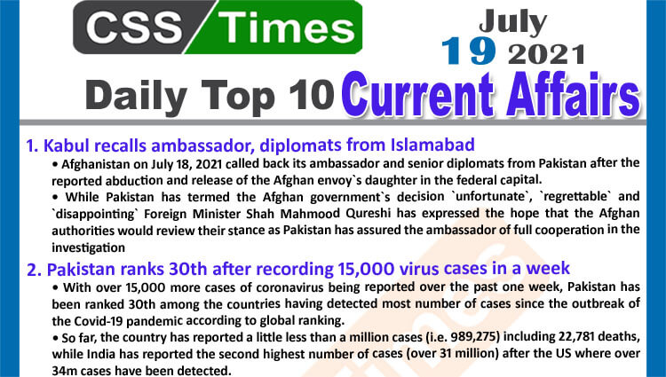 Daily Top-10 Current Affairs MCQs / News (July 19, 2021) for CSS, PMS