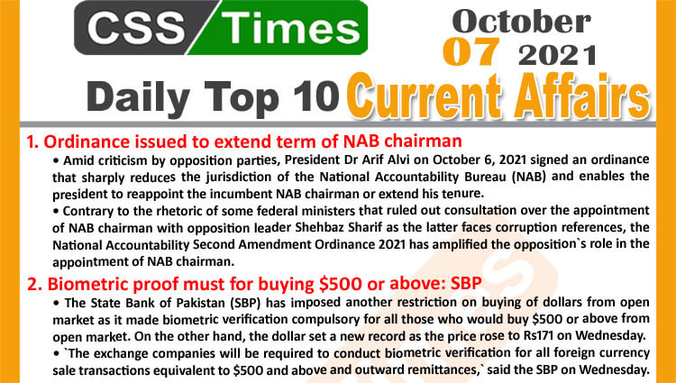 Daily Top-10 Current Affairs MCQs / News (October 07, 2021) for CSS, PMS